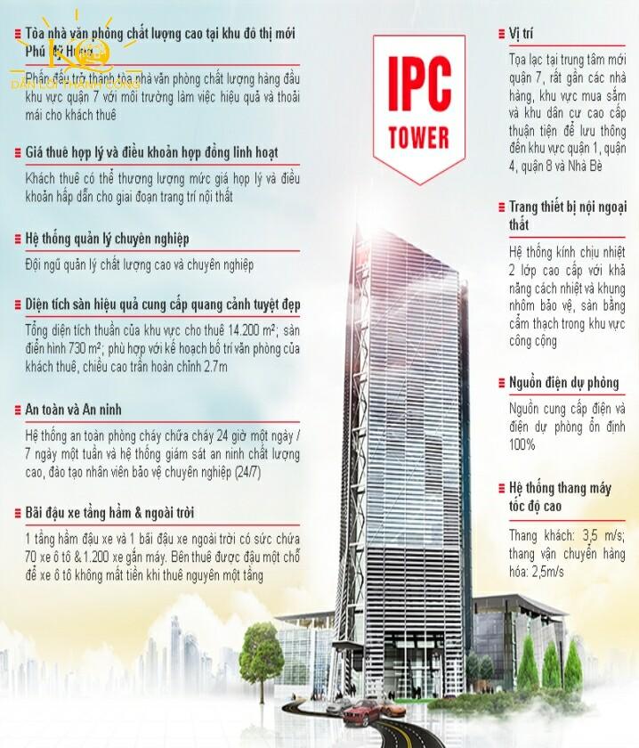 cho-thue-van-phong-quan-7-ipc-tower-1-cac-tien-ich-toa-nha-dia-oc-kim-quang
